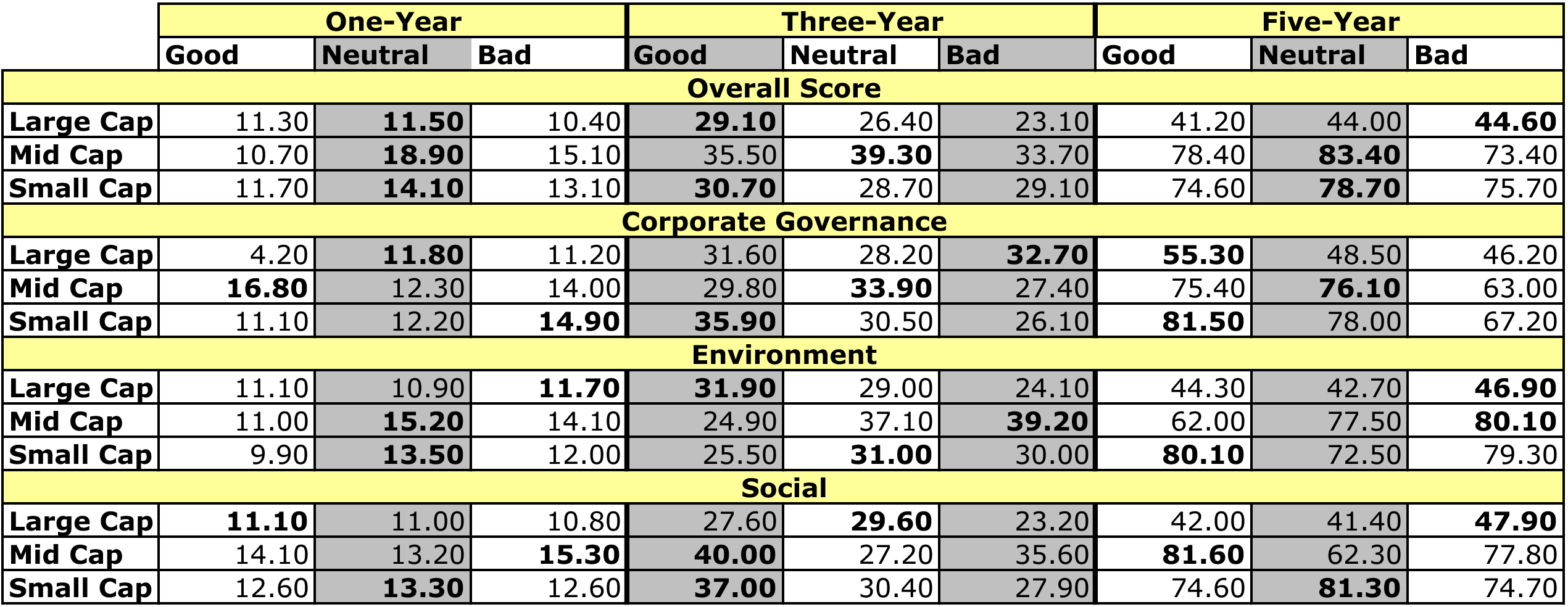 Table XV: Impact on Stock Returns