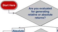Flow chart (as featured image)
